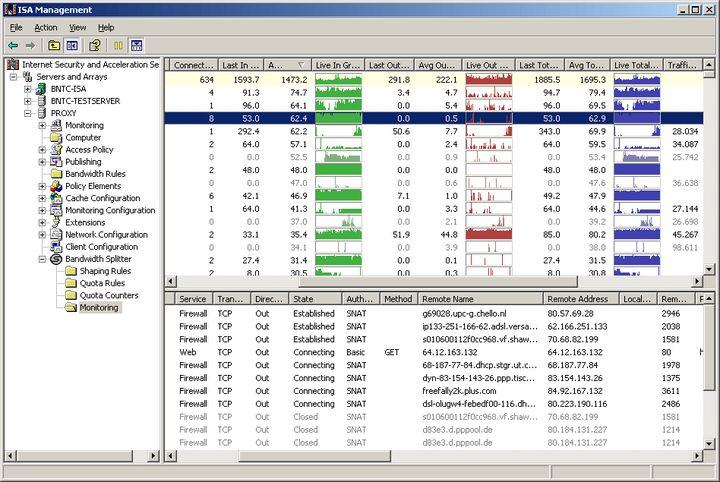 Bandwidth Splitter, версия for ISA Server 2004/2006 апгрейд лицензии с верс